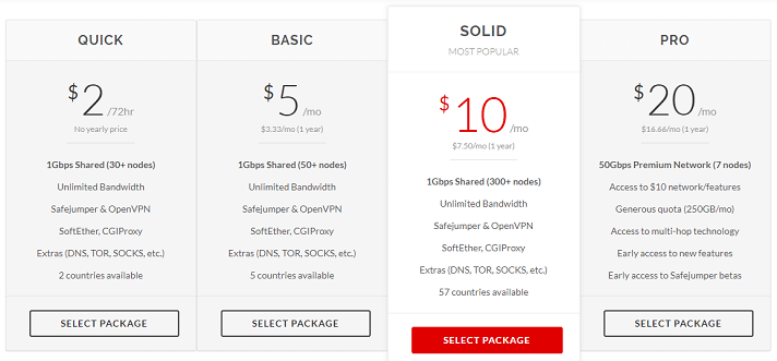 Pricing information for Proxy.sh VPN